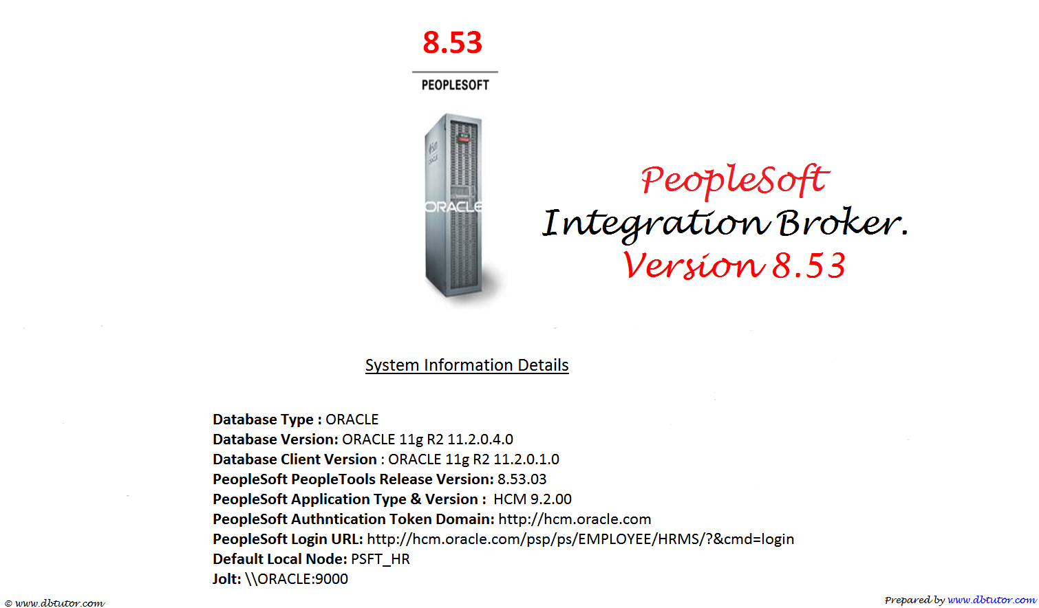 PeopleSoft Integration Broker 8.53